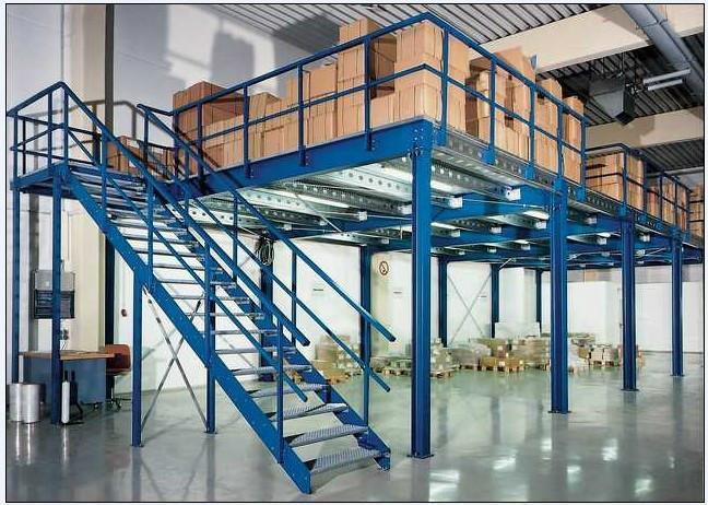 阁楼式货架-产品百科-北京欧盛恒昌仓储设备有限公司图片